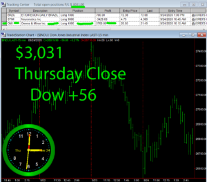 STATS-9-24-20-300x264 Thursday September 24, 2020, Today Stock Market