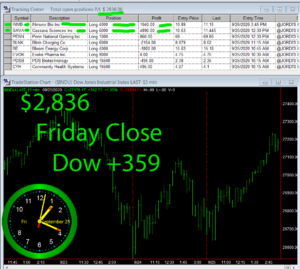 STATS-9-25-20-300x269 Friday September 25, 2020, Today Stock Market