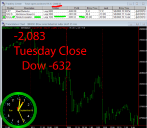 STATS-9-8-20-300x262 Tuesday September 8, 2020, Today Stock Market
