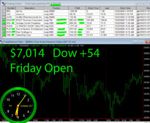 1stats930-OCT-23-20-1-300x245 Friday October 23, 2020, Today Stock Market