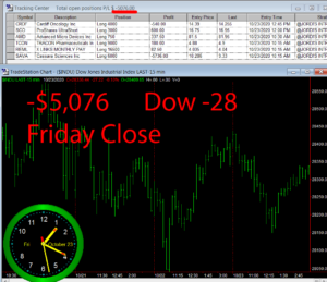 1stats930-OCT-23-20-300x259 Friday October 23, 2020, Today Stock Market