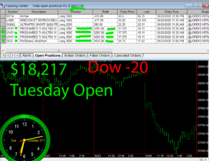 1stats930-OCT-27-20-300x231 Tuesday October 27, 2020, Today Stock Market