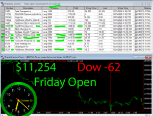 1stats930-OCT-30-20-300x227 Friday October 30, 2020, Today Stock Market