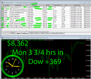 3-3-4-hours-in-300x262 Monday October 5, 2020, Today Stock Market
