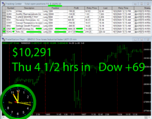 4-1-2-hours-in-300x234 Thursday October 8, 2020, Today Stock Market