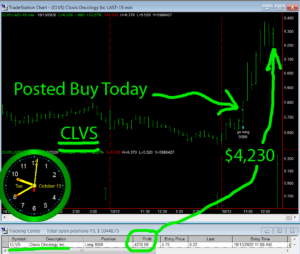 CLVS-300x254 Tuesday October 13, 2020, Today Stock Market
