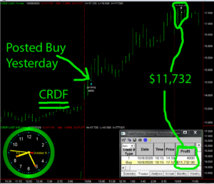 CRDF-1-300x258 Friday October 9, 2020, Today Stock Market