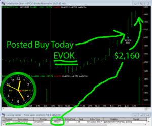 EVOK-300x249 Tuesday October 13, 2020, Today Stock Market