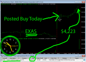 EXAS-300x217 Tuesday October 27, 2020, Today Stock Market