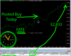 FATE-1-300x239 Friday October 9, 2020, Today Stock Market
