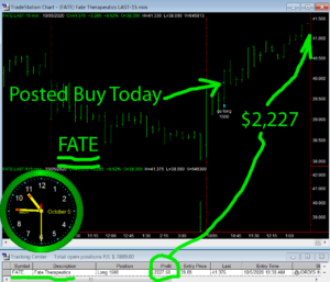 FATE-300x257 Monday October 5, 2020, Today Stock Market