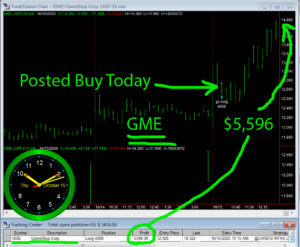 GME-2-300x247 Thursday October 15, 2020, Today Stock Market