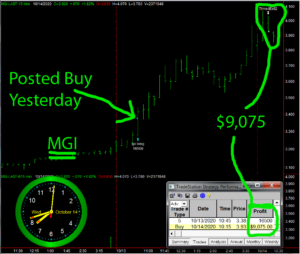 MGI-1-300x254 Wednesday October 14, 2020, Today Stock Market