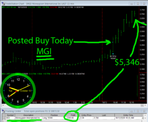 MGI-300x247 Tuesday October 13, 2020, Today Stock Market
