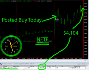 NETE-300x238 Wednesday October 14, 2020, Today Stock Market