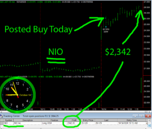 NIO-300x254 Wednesday October 14, 2020, Today Stock Market