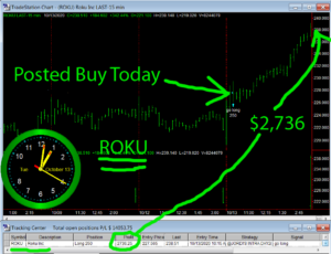 ROKU-2-300x230 Tuesday October 13, 2020, Today Stock Market