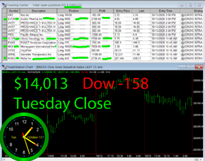 STATS-10-13-20-300x236 Tuesday October 13, 2020, Today Stock Market