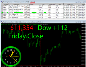 STATS-10-16-20-300x235 Friday October 16, 2020, Today Stock Market