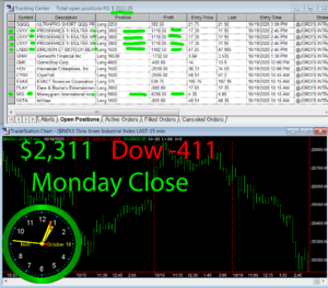 STATS-10-19-20-300x263 Monday October 19, 2020, Today Stock Market