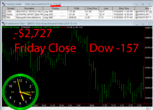 STATS-10-30-20-300x216 Friday October 30, 2020, Today Stock Market