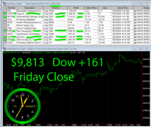 STATS-10-9-20-300x252 Friday October 9, 2020, Today Stock Market