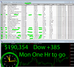 1-Hour-To-Go-300x274 Monday November 23, 2020, Today Stock Market