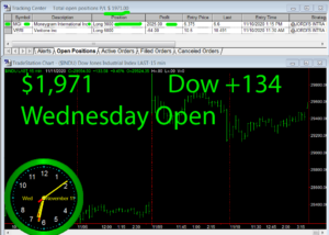 1stats930-NOV-11-20-300x214 Wednesday November 11, 2020, Today Stock Market