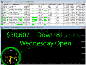1stats930-NOV-18-20-300x229 Wednesday November 18, 2020, Today Stock Market