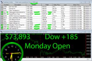 1stats930-NOV-23-20-300x199 Monday November 23, 2020, Today Stock Market