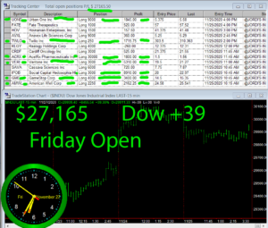 1stats930-NOV-27-20-300x255 Friday November 27, 2020, Today Stock Market