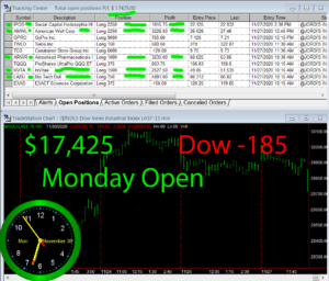 1stats930-NOV-30-20-300x256 Monday November 30, 2020, Today Stock Market