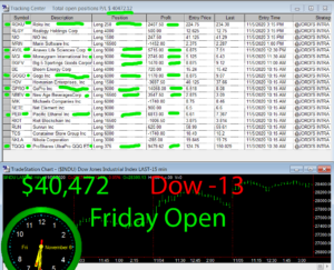 1stats930-NOV-6-20-1-300x243 Friday November 6, 2020, Today Stock Market