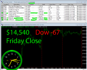 1stats930-NOV-6-20-300x241 Friday November 6, 2020, Today Stock Market