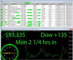 2-1-4-hours-in-300x245 Monday November 23, 2020, Today Stock Market