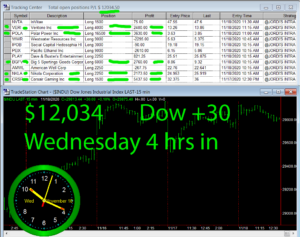 4-hours-in-300x237 Wednesday November 18, 2020, Today Stock Market