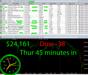 45-minutes-in-300x258 Thursday November 19, 2020, Today Stock Market