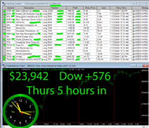 5-hours-in-300x258 Thursday November 5, 2020, Today Stock Market