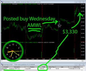 AMWL-300x247 Friday November 27, 2020, Today Stock Market