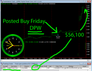 DPW-300x233 Monday November 23, 2020, Today Stock Market
