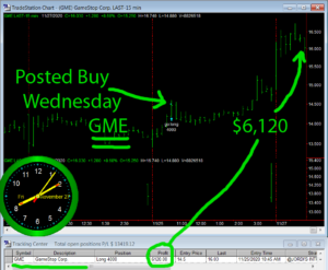 GME-300x247 Friday November 27, 2020, Today Stock Market