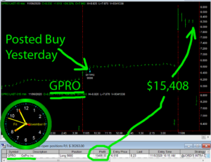 GPRO-300x231 Friday November 6, 2020, Today Stock Market