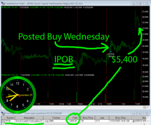 IPOB-300x248 Friday November 27, 2020, Today Stock Market
