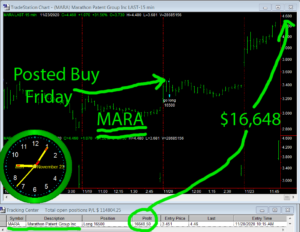 MARA-1-300x232 Monday November 23, 2020, Today Stock Market