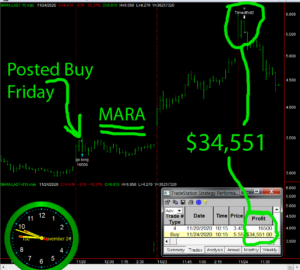 MARA-2-300x270 Tuesday November 24, 2020, Today Stock Market