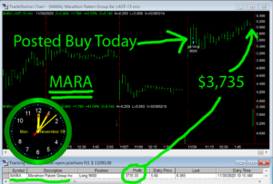MARA-3-300x203 Monday November 30, 2020, Today Stock Market