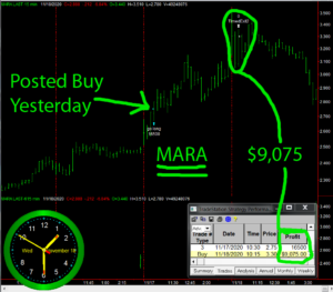 MARA-300x263 Wednesday November 18, 2020, Today Stock Market