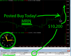 MRIN-1-300x236 Tuesday November 17, 2020, Today Stock Market