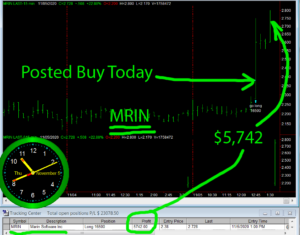 MRIN-300x235 Thursday November 5, 2020, Today Stock Market