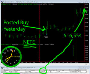 NETE-1-300x248 Friday November 20, 2020, Today Stock Market